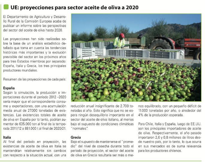 UE proyeccione para sector aceite de oliva a 2020