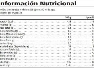 La FDA brinda flexibilidad temporal para el etiquetado nutricional de ciertos alimentos envasados debido a la pandemia COVID-19