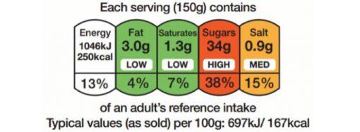 El Reino Unido Pone en Consulta Pública su Etiquetado Frontal de Alimentos Procesados